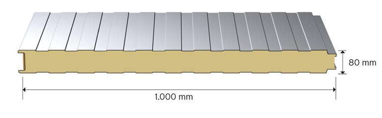 Aluform Sandwich Fassade